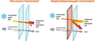 Энергосберегающие стекла и стеклопакеты. Как сделать окна теплыми
