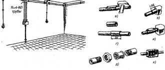 Электропроводка в трубах: инструкция по монтажу