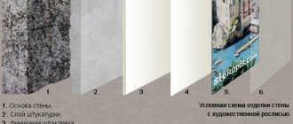 Современные техники настенных росписей : описание и особености, фото