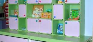 Шкафчики для детского сада, какие бывают и основные требования к ним